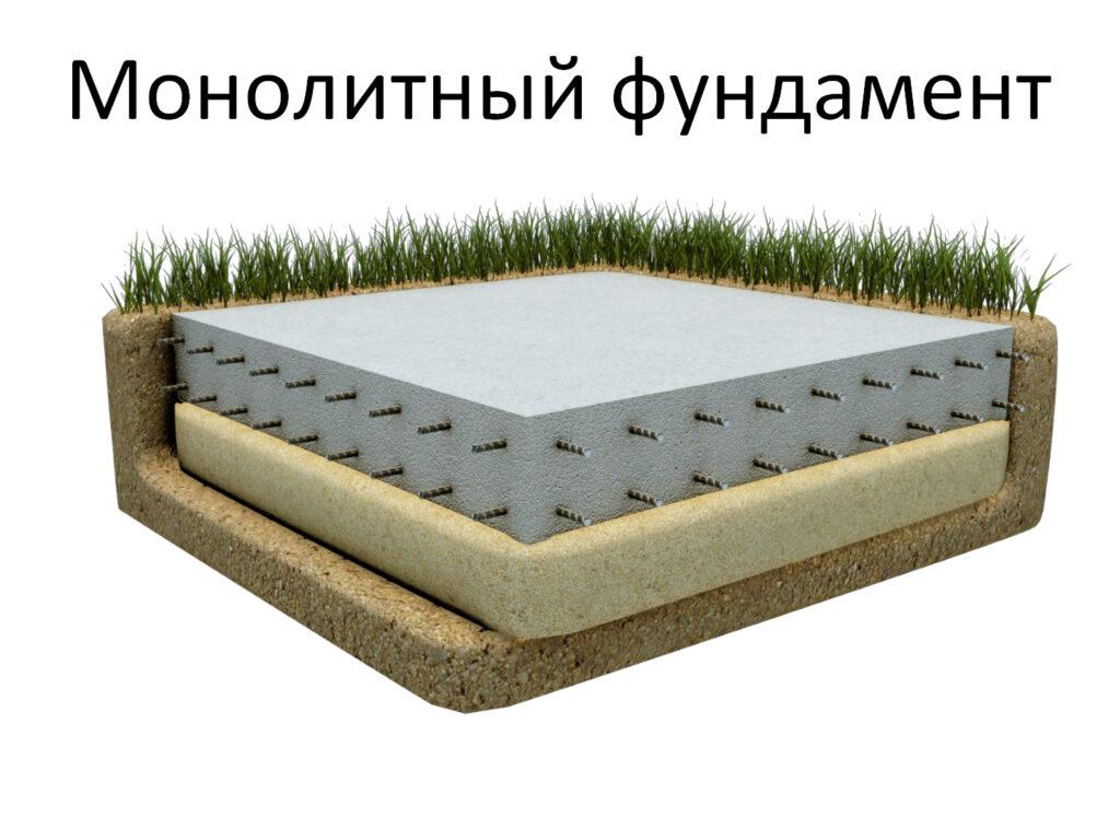 Фундамент многоквартирного дома